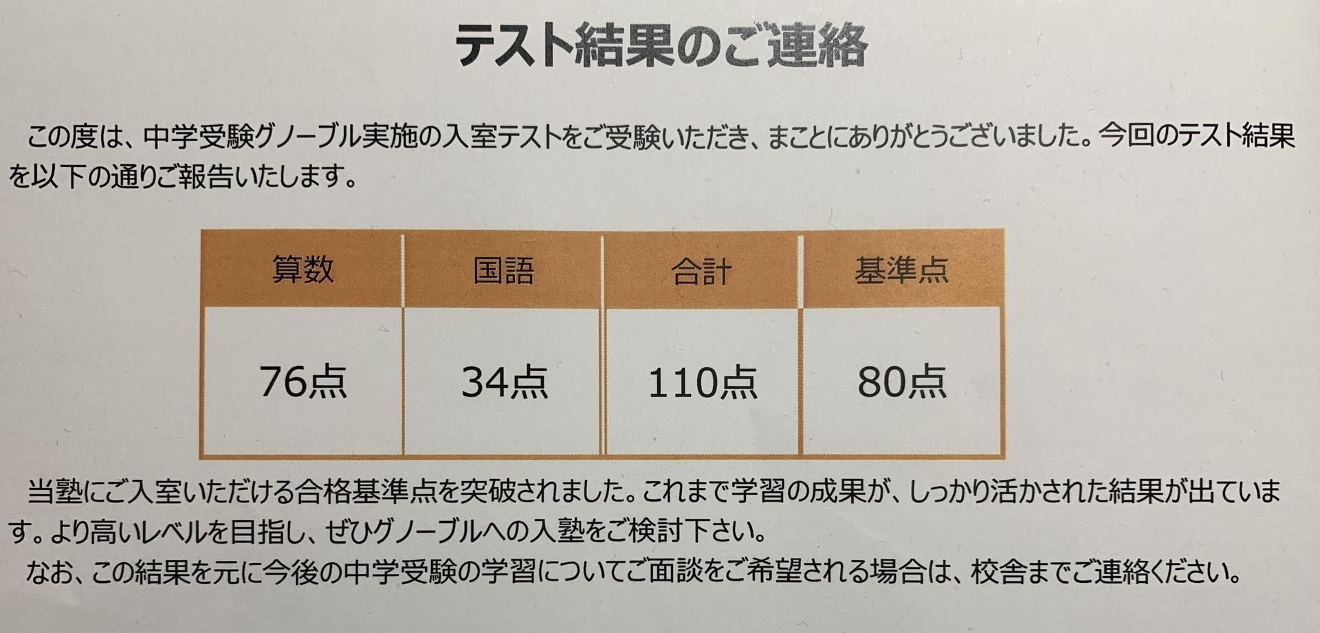 テスト 分け 対策 クラス 大塚 四谷